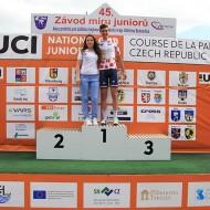 Course de la Paix Juniors / Závod míru juniorů 2016
