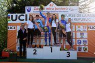 Course de la Paix Juniors / Závod míru juniorů 2018
